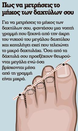 Μάθε πώς θα διαβάσεις τα πόδια σου!