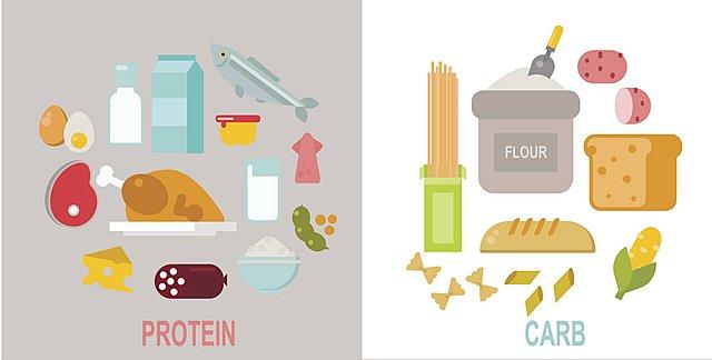 Υδατάνθρακες ή πρωτεΐνες; Ποιος είναι ο συνδυασμός της επιτυχίας για να χάσεις κιλά;